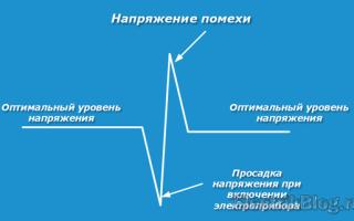 Сетевой фильтр — обзор моделей. Зачем нужен сетевой фильтр, устройство и выбор для бытовой техники