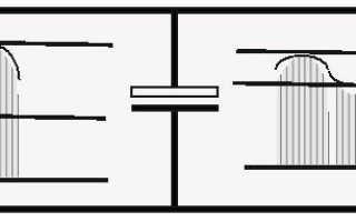 Импульсные блоки питания – устройство и ремонт