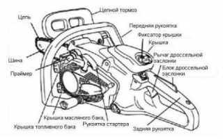 Регулировка карбюратора Хускварна 236 своими руками