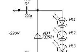 Размеры светодиодов SMD