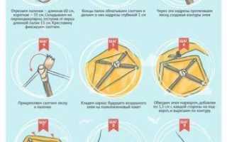 Как собрать воздушного змея: подробная инструкция для воздухоплавателей