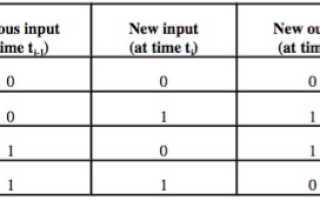 Функция RDS в магнитоле что это такое и как ее включить