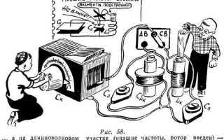 Как работает радиоприемник. Настройка радиоприемника