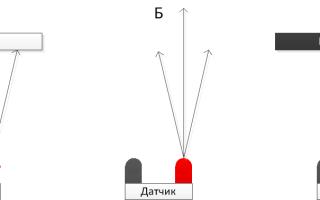 Датчик приближения и освещённости VL6180 (Troyka-модуль)