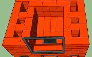 Проекты каминов из кирпича — схемы укладки, советы по выбору кирпича и лучшие идеи облицовки (130 фото)