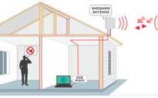 Антенны для усиления сигнала модемов 3G или 4G своими руками: несколько вариаций</a></noscript>