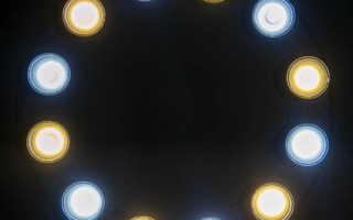 Кольцевой свет — как сделать и как красиво фотографировать. Правила и ошибки.