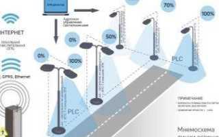 Совершенствуем систему освещения, используя схему фотореле своими руками