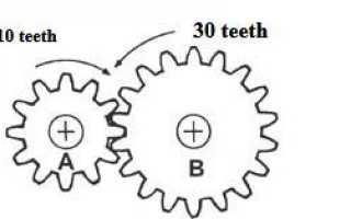 Как изготовить шестерню по образцу своими руками