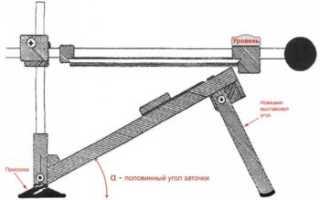Как сделать станок для заточки строгальных ножей?