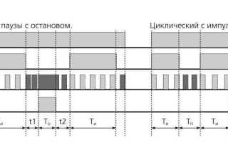 Как подключить реле времени: циклическое, механическое и электронное
