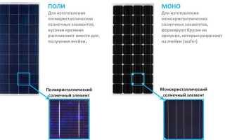 Монокристаллические или поликристаллические солнечные модули: Какие лучше выбрать?