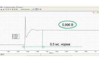 Датчик вторичной цепи системы зажигания для осциллографа