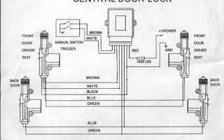 Взаимодействие сигналки и блока управления центральным замком