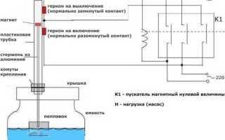 Виды датчиков-уровнемеров для определения уровня жидкости в емкостях