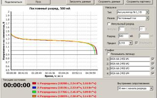 Обзор «умных» батареек и зарядных устройств от ИКЕА