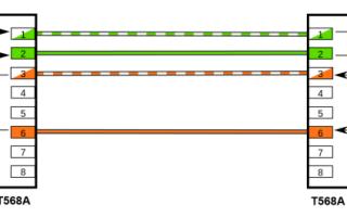 WEB Server на базе ENC28j60 + Arduino — проще не бывает
