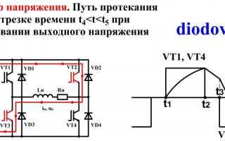 Что такое инвертор напряжения, как он работает, применение инвертора