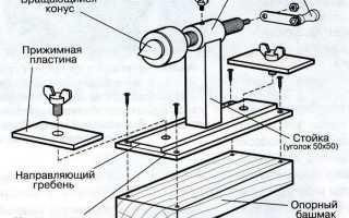 Токарный станок по металлу своими руками: простая и недорогая конструкция для дома