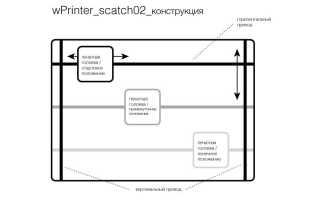Настенный принтер — от идеи к реализации