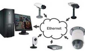 Отзыв: Камера видеонаблюдения Besder BES-6024MG-I1322 AHD 1080p — Full HD видео по двум проводам.
