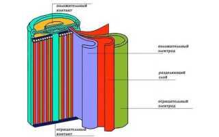 Замена элементов в аккумуляторной батарее шуруповёрта своими руками