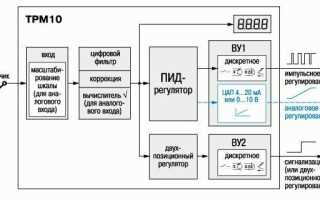 Терморегулятор ТРМ10 ПИД-регулятор одноканальный