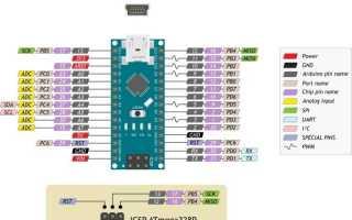 Arduino Nano: распиновка, схема подключения и программирование
