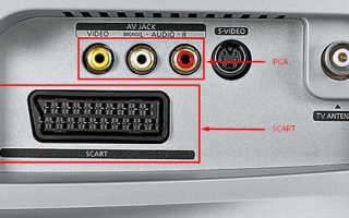 Как Подключить Беспроводные Наушники к Телевизору Через Приставку Android Smart TV Box?