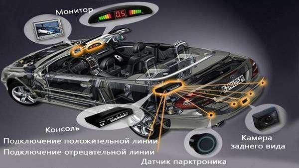 Printsip-rabotyi-parktronika.jpg