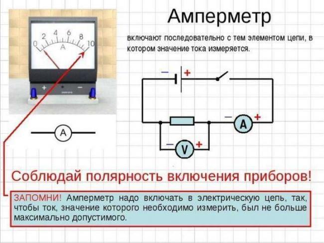 shunty-dlya-ampermetra-podklyuchenie-primenenie-i-izgotovlenie-5.jpg