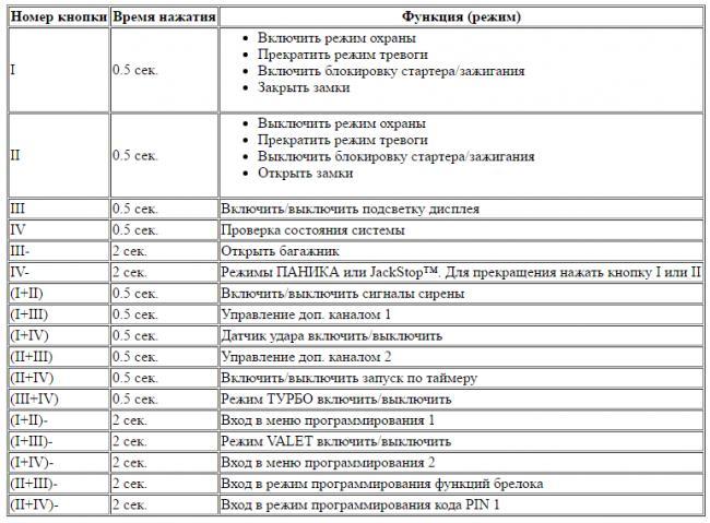 brelok-signalizacii-sherxan-7.png