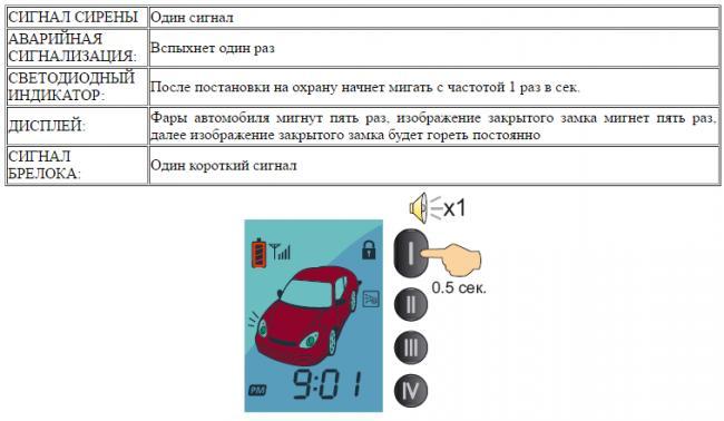 brelok-signalizacii-sherxan-6.png