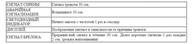 brelok-signalizacii-sherxan-4.png