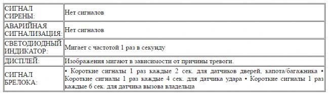 brelok-signalizacii-sherxan-3.png