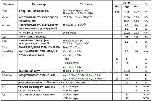 lm338-reguliruemyj-stabilizator-napryazheniya-i-toka-3.jpg