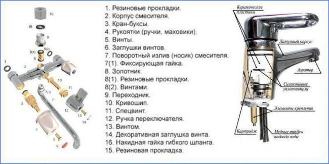 gusak-dlya-smesitelya-v-vannoj-5.jpg