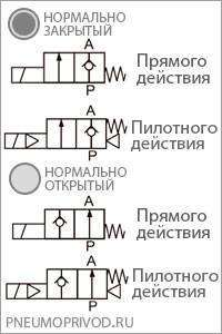 pnevmoskhema-ehlektromagnitnogo-klapana-elp.jpg