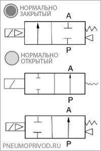 pnevmoskhema-ehlektromagnitnogo-klapana-zs.jpg