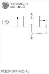 pnevmoskhema-ehlektromagnitnogo-klapana-emc.jpg