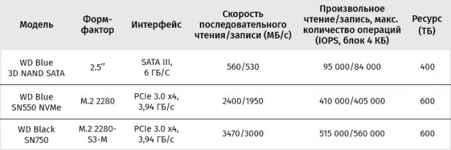 tild6236-3937-4334-b234-626466646633__table.png