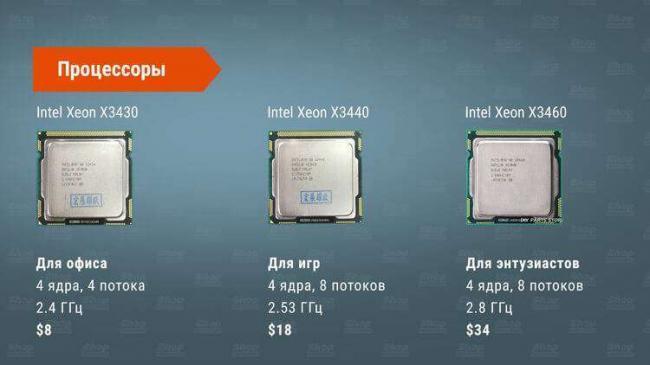 processori-1156-lga.jpg