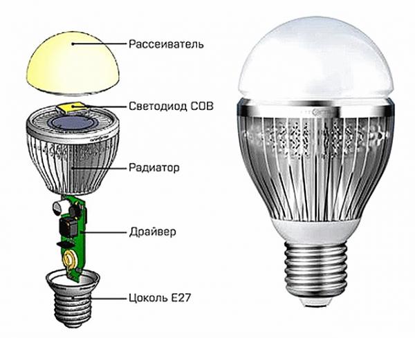 Строение светодиодного осветителя