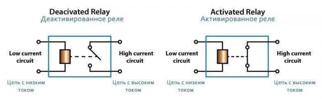 relay-diagramy.jpg