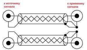 mejblochnie-kabeli-svoimi-rukami-3-300x174.jpg