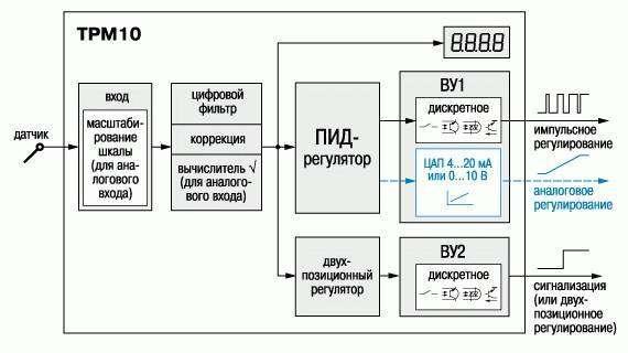 shema-trm10f.jpg