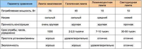 auto-svetlix.ru-data-2014-02-20-1235136647-T45new.jpg