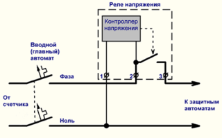 Shema-vklyucheniya-rele-napryazheniya-320x199.png