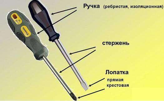 otvertka_struktura.jpg
