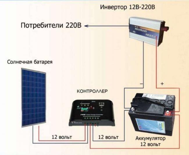 princip-raboty-solnechnoy-batarei-3.jpg